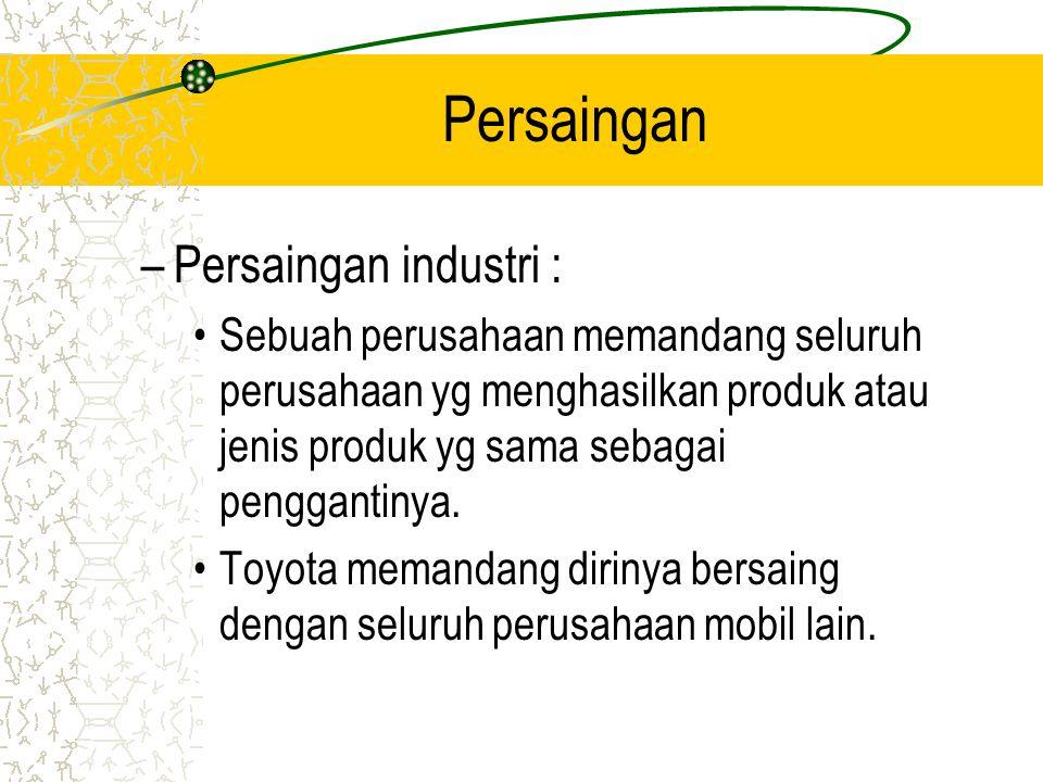 Persaingan –Persaingan industri : Sebuah perusahaan memandang seluruh perusahaan yg menghasilkan produk atau jenis produk yg sama sebagai penggantinya.