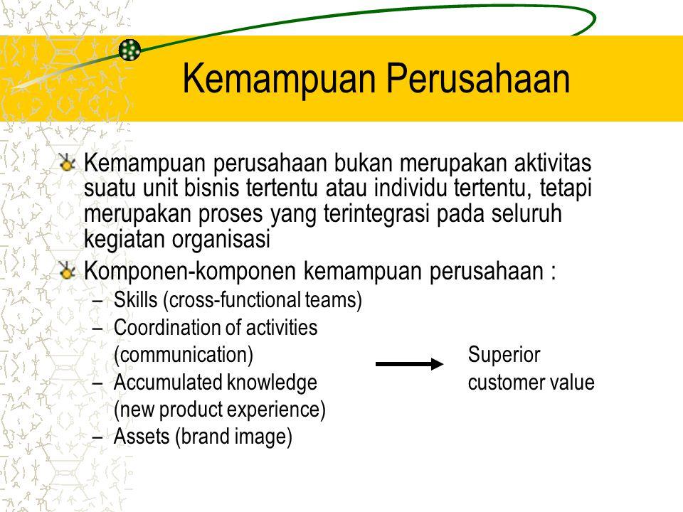 Kemampuan Perusahaan Kemampuan perusahaan bukan merupakan aktivitas suatu unit bisnis tertentu atau individu tertentu, tetapi merupakan proses yang terintegrasi pada seluruh kegiatan organisasi Komponen-komponen kemampuan perusahaan : –Skills (cross-functional teams) –Coordination of activities (communication)Superior –Accumulated knowledge customer value (new product experience) –Assets (brand image)