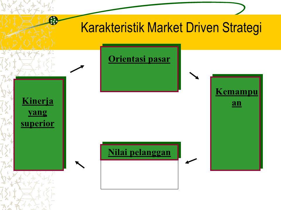 Karakteristik Market Driven Strategi Orientasi pasar Kinerja yang superior Kemampu an Nilai pelanggan