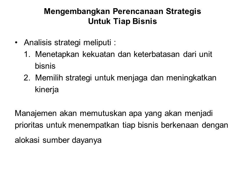 Mengembangkan Perencanaan Strategis Untuk Tiap Bisnis Analisis strategi meliputi : 1. Menetapkan kekuatan dan keterbatasan dari unit bisnis 2. Memilih
