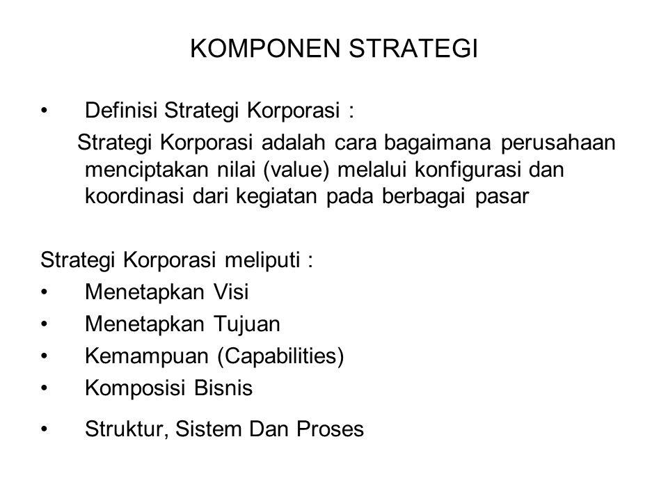 KOMPONEN STRATEGI Definisi Strategi Korporasi : Strategi Korporasi adalah cara bagaimana perusahaan menciptakan nilai (value) melalui konfigurasi dan
