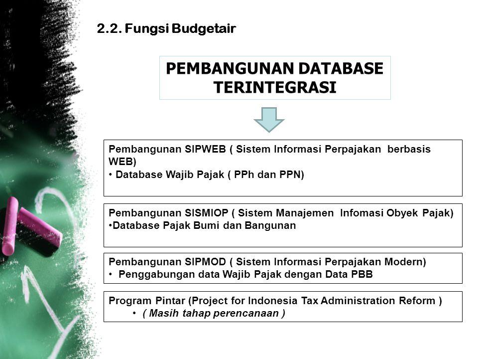 2.2. Fungsi Budgetair PEMBANGUNAN DATABASE TERINTEGRASI Pembangunan SIPMOD ( Sistem Informasi Perpajakan Modern) Penggabungan data Wajib Pajak dengan