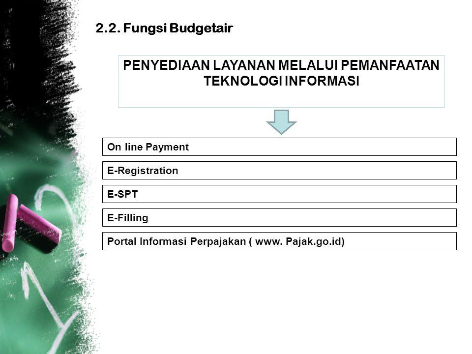 2.2. Fungsi Budgetair PENYEDIAAN LAYANAN MELALUI PEMANFAATAN TEKNOLOGI INFORMASI On line Payment E-Registration E-SPT E-Filling Portal Informasi Perpa