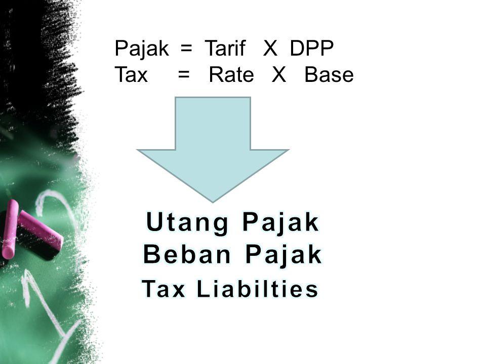 Pajak = Tarif X DPP Tax = Rate X Base