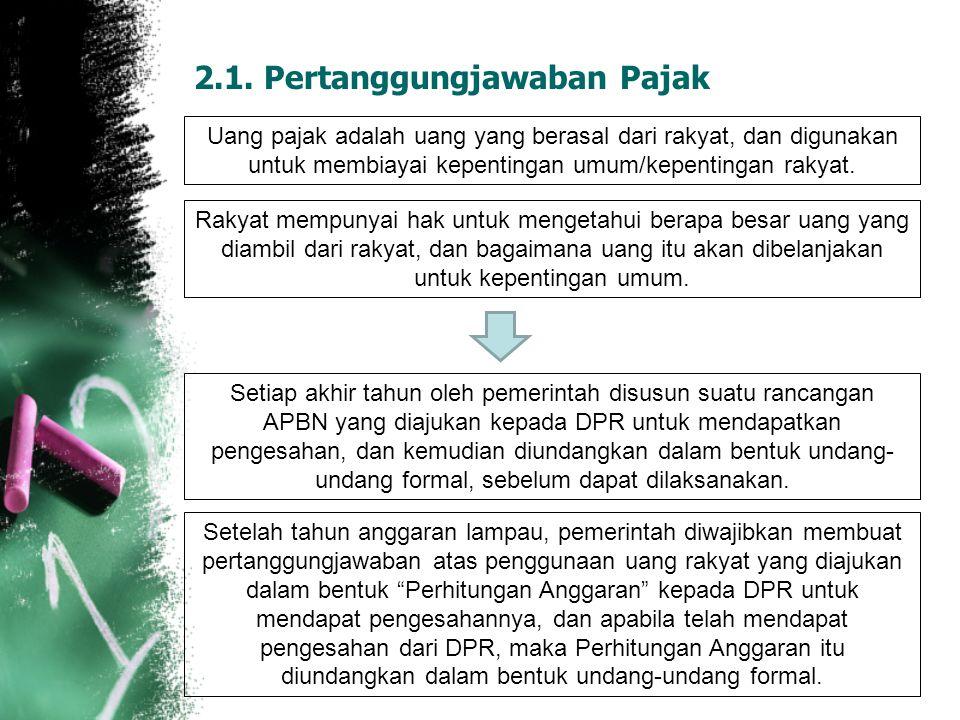2.1. Pertanggungjawaban Pajak Uang pajak adalah uang yang berasal dari rakyat, dan digunakan untuk membiayai kepentingan umum/kepentingan rakyat. Raky