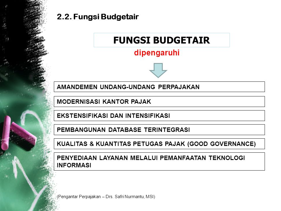 2.2. Fungsi Budgetair FUNGSI BUDGETAIR dipengaruhi AMANDEMEN UNDANG-UNDANG PERPAJAKAN MODERNISASI KANTOR PAJAK KUALITAS & KUANTITAS PETUGAS PAJAK (GOO
