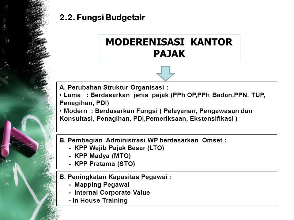 2.2. Fungsi Budgetair MODERENISASI KANTOR PAJAK A. Perubahan Struktur Organisasi : Lama : Berdasarkan jenis pajak (PPh OP,PPh Badan,PPN, TUP, Penagiha