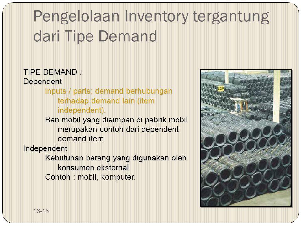 13-15 Pengelolaan Inventory tergantung dari Tipe Demand TIPE DEMAND : Dependent inputs / parts; demand berhubungan terhadap demand lain (item independ