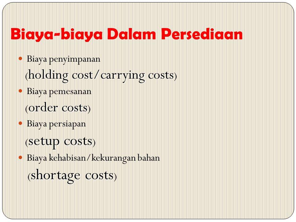 Biaya-biaya Dalam Persediaan Biaya penyimpanan holding cost/carrying costs ( holding cost/carrying costs ) Biaya pemesanan order costs ( order costs )