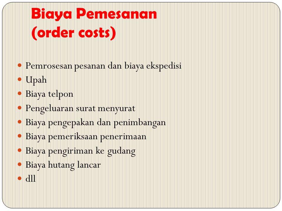 Biaya Pemesanan (order costs) Pemrosesan pesanan dan biaya ekspedisi Upah Biaya telpon Pengeluaran surat menyurat Biaya pengepakan dan penimbangan Bia