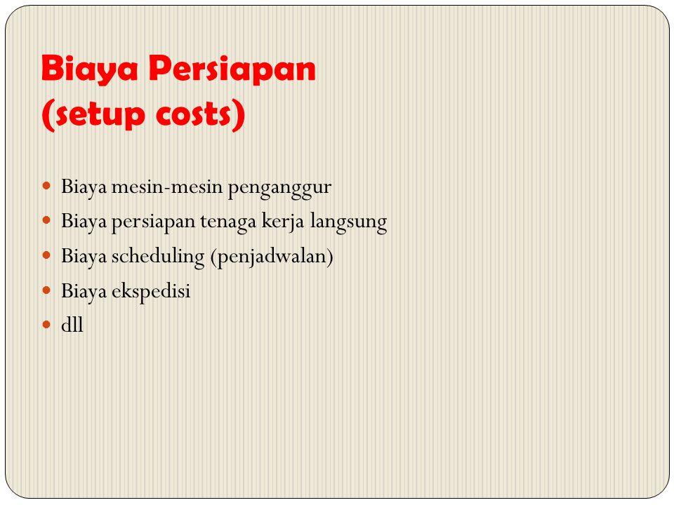 Biaya Persiapan (setup costs) Biaya mesin-mesin penganggur Biaya persiapan tenaga kerja langsung Biaya scheduling (penjadwalan) Biaya ekspedisi dll