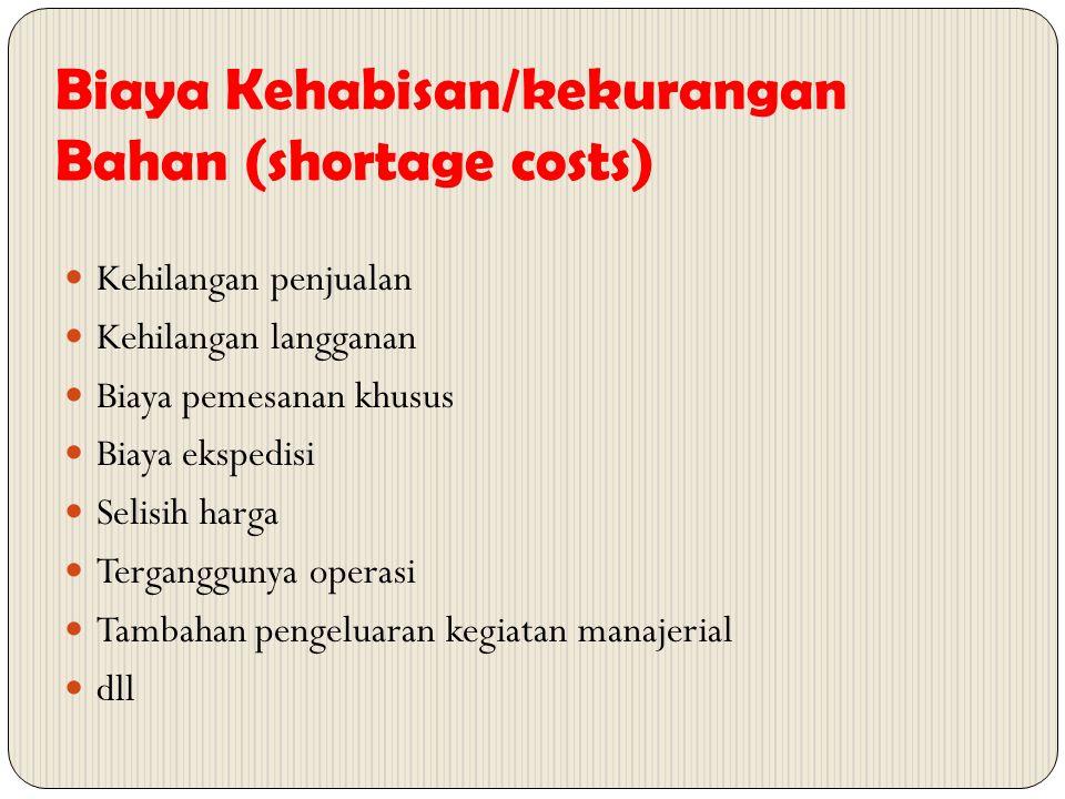 Biaya Kehabisan/kekurangan Bahan (shortage costs) Kehilangan penjualan Kehilangan langganan Biaya pemesanan khusus Biaya ekspedisi Selisih harga Terga