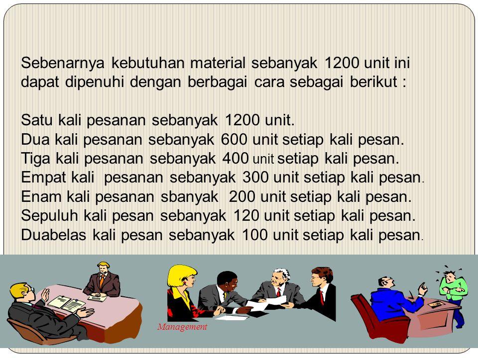Sebenarnya kebutuhan material sebanyak 1200 unit ini dapat dipenuhi dengan berbagai cara sebagai berikut : Satu kali pesanan sebanyak 1200 unit. Dua k