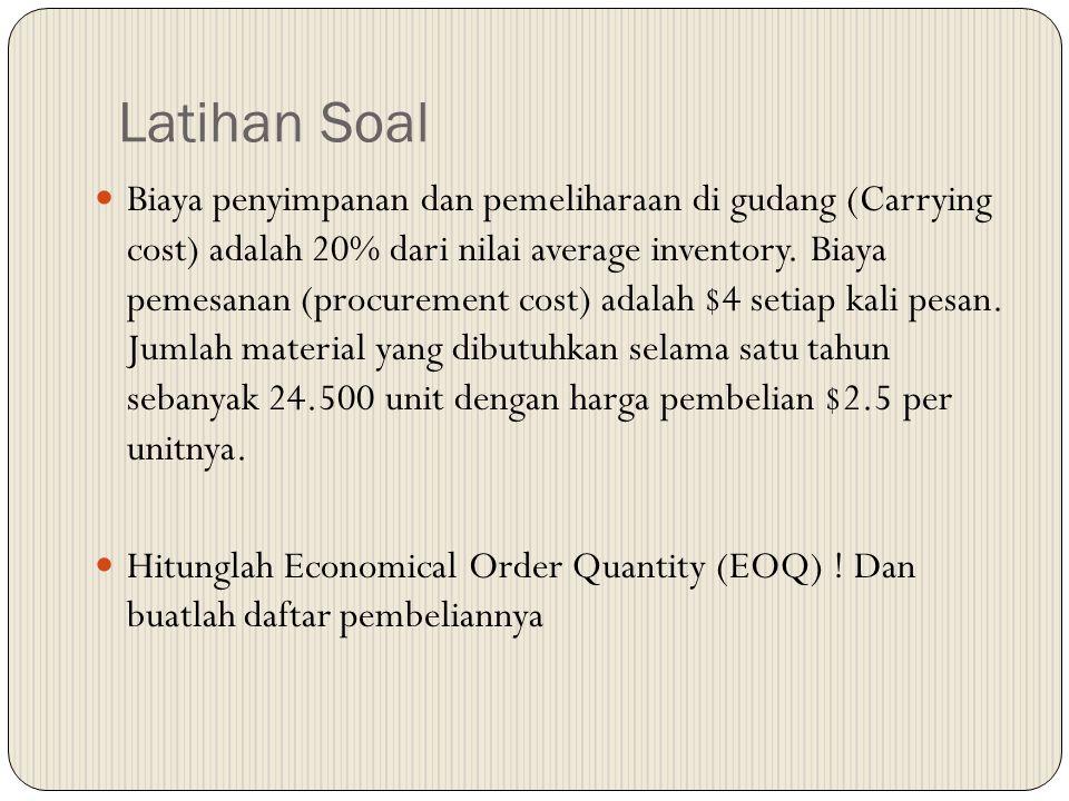Latihan Soal Biaya penyimpanan dan pemeliharaan di gudang (Carrying cost) adalah 20% dari nilai average inventory. Biaya pemesanan (procurement cost)