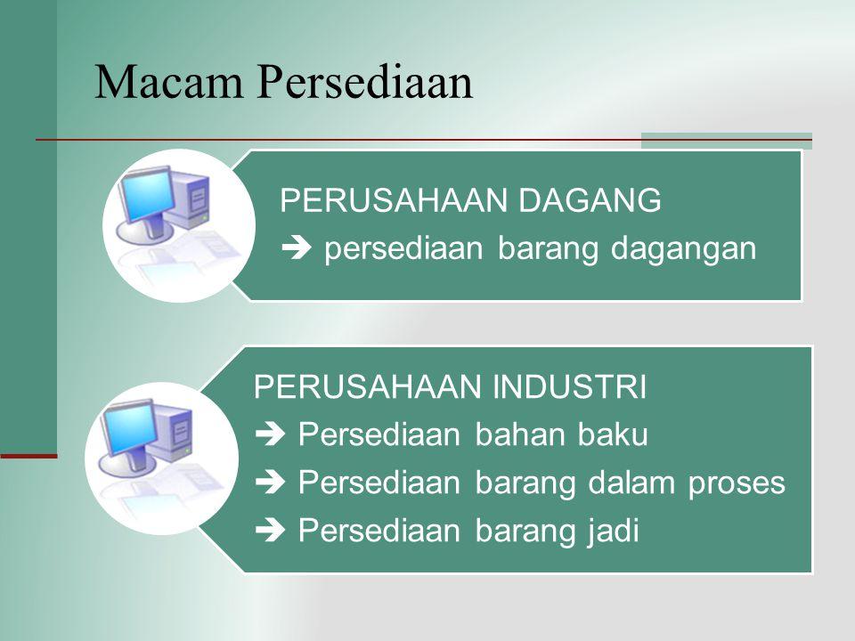 13-15 Pengelolaan Inventory tergantung dari Tipe Demand TIPE DEMAND : Dependent inputs / parts; demand berhubungan terhadap demand lain (item independent).