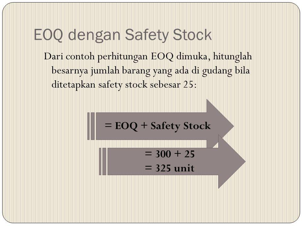EOQ dengan Safety Stock Dari contoh perhitungan EOQ dimuka, hitunglah besarnya jumlah barang yang ada di gudang bila ditetapkan safety stock sebesar 2