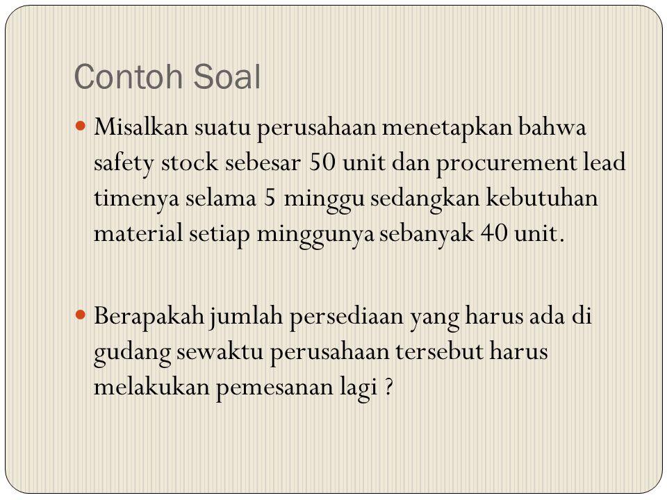 Contoh Soal Misalkan suatu perusahaan menetapkan bahwa safety stock sebesar 50 unit dan procurement lead timenya selama 5 minggu sedangkan kebutuhan m