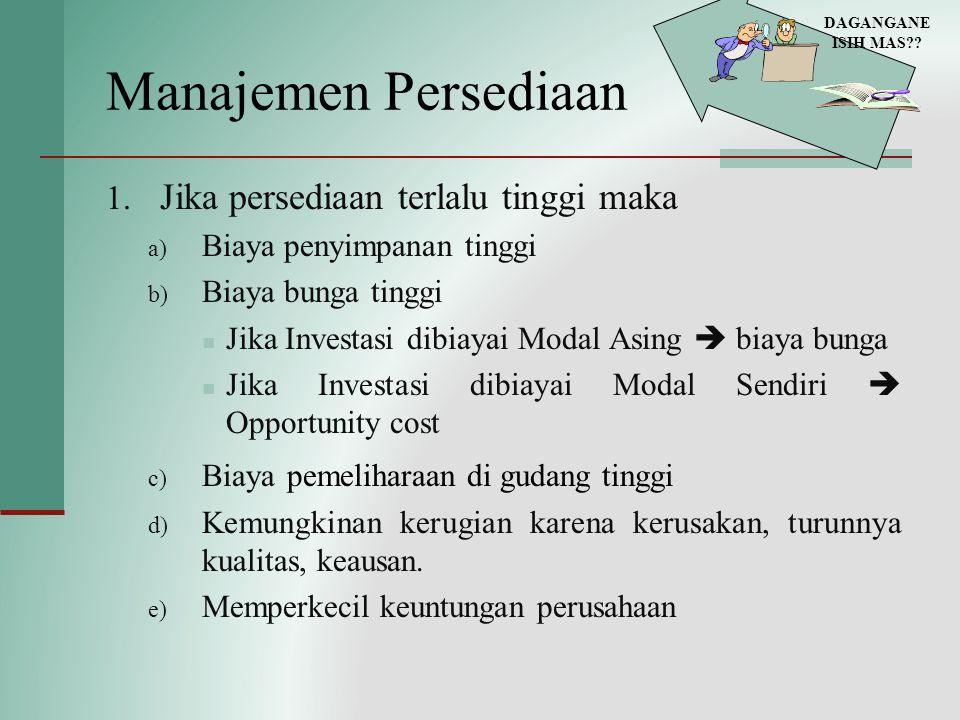 Manajemen Persediaan 2.