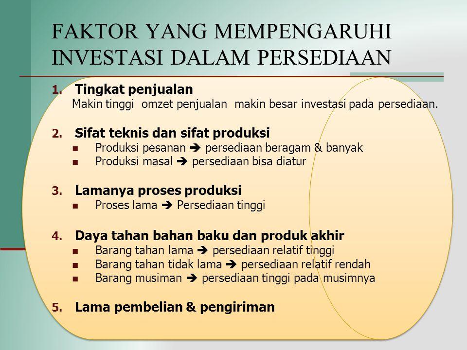 FAKTOR YANG MEMPENGARUHI INVESTASI DALAM PERSEDIAAN 1. Tingkat penjualan Makin tinggi omzet penjualan makin besar investasi pada persediaan. 2. Sifat