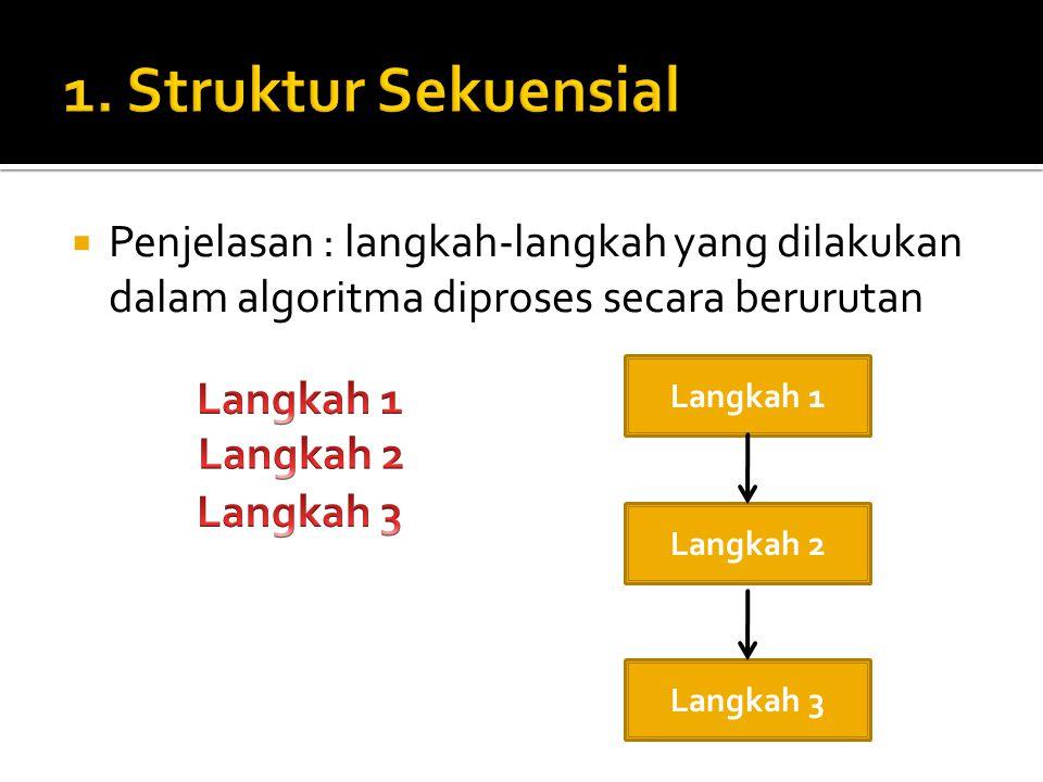  Penjelasan : langkah-langkah yang dilakukan dalam algoritma diproses secara berurutan Langkah 1 Langkah 2 Langkah 3
