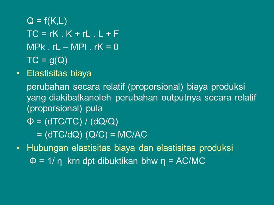 Q = f(K,L) TC = rK.K + rL. L + F MPk. rL – MPl.