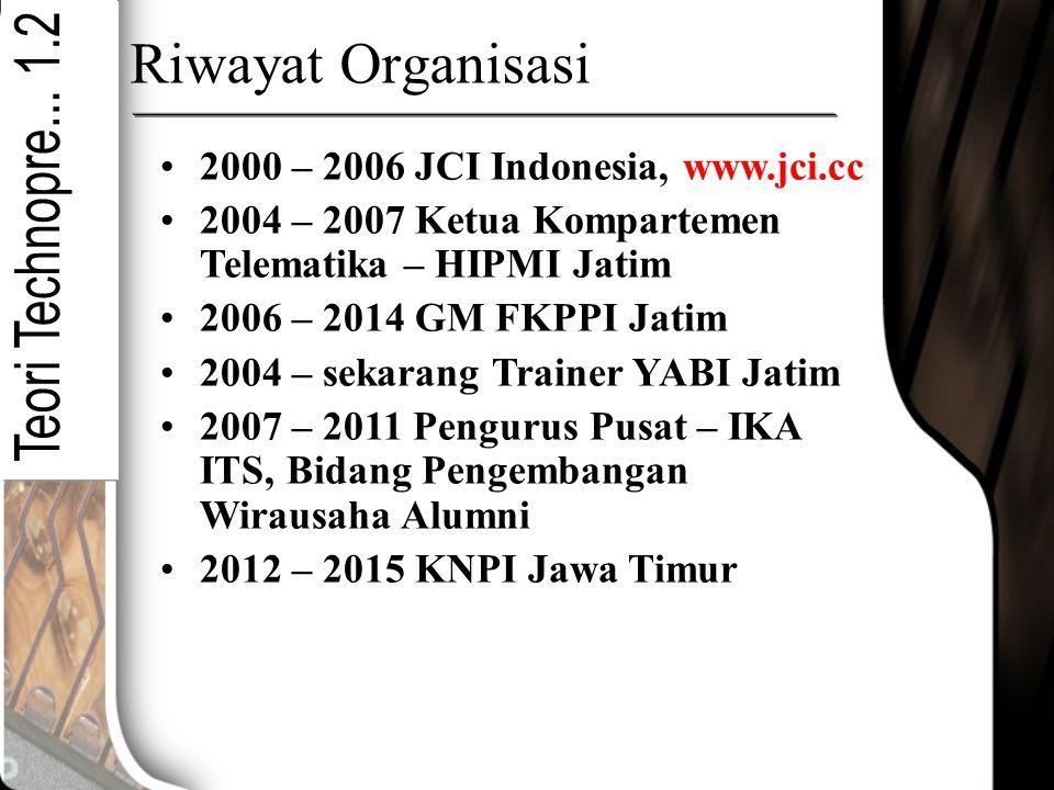 Riwayat Organisasi 2000 – 2006 JCI Indonesia, www.jci.cc 2004 – 2007 Ketua Kompartemen Telematika – HIPMI Jatim 2006 – 2014 GM FKPPI Jatim 2004 – seka