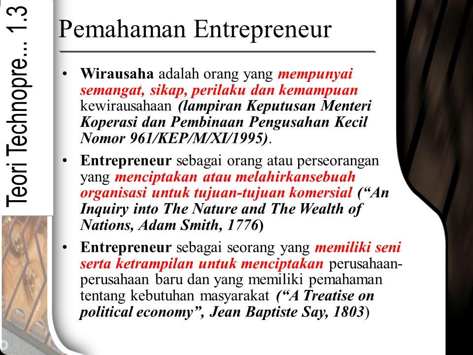 Pemahaman Entrepreneur Wirausaha adalah orang yang mempunyai semangat, sikap, perilaku dan kemampuan kewirausahaan (lampiran Keputusan Menteri Koperas