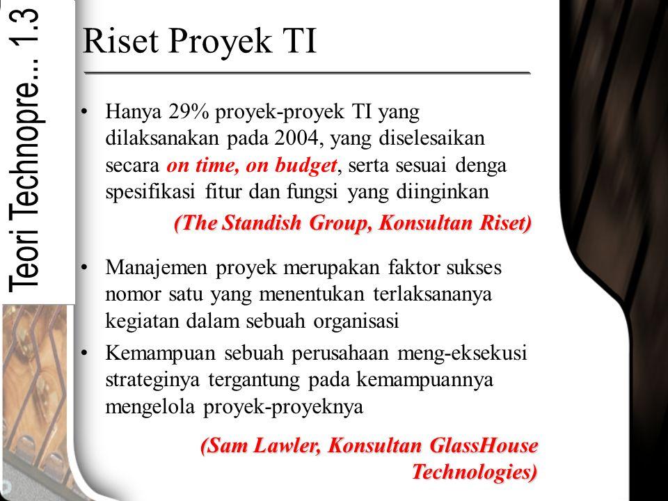 Riset Proyek TI Hanya 29% proyek-proyek TI yang dilaksanakan pada 2004, yang diselesaikan secara on time, on budget, serta sesuai denga spesifikasi fi