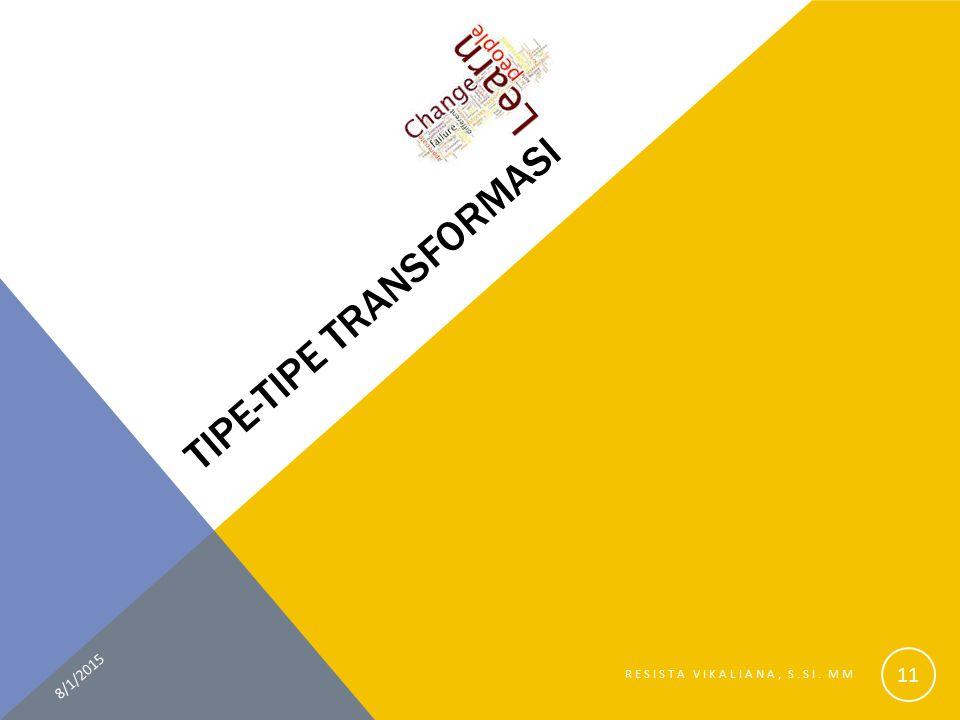 TIPE-TIPE TRANSFORMASI 8/1/2015 RESISTA VIKALIANA, S.SI. MM 11