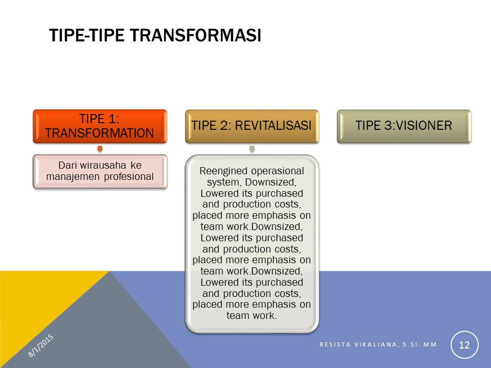 TIPE-TIPE TRANSFORMASI TIPE 1: TRANSFORMATION Dari wirausaha ke manajemen profesional TIPE 2: REVITALISASI Reengined operasional system, Downsized, Lo