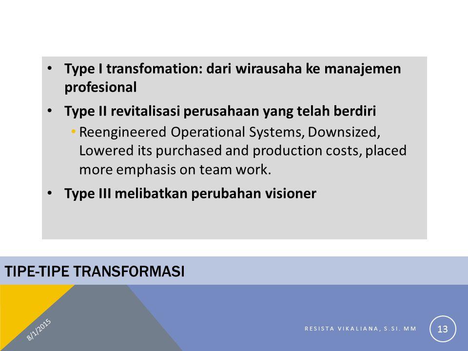 TIPE-TIPE TRANSFORMASI Type I transfomation: dari wirausaha ke manajemen profesional Type II revitalisasi perusahaan yang telah berdiri Reengineered O