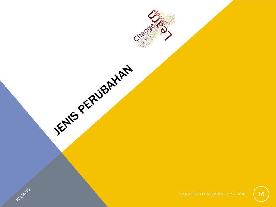 JENIS PERUBAHAN 8/1/2015 RESISTA VIKALIANA, S.SI. MM 16