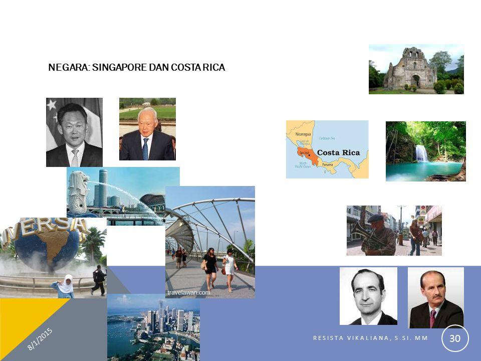 NEGARA: SINGAPORE DAN COSTA RICA 8/1/2015 RESISTA VIKALIANA, S.SI. MM 30