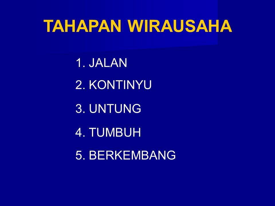 TAHAPAN WIRAUSAHA 1. JALAN 2. KONTINYU 3. UNTUNG 4. TUMBUH 5. BERKEMBANG