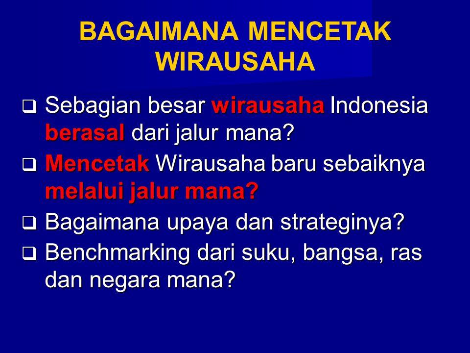 Sebagian besar wirausaha Indonesia berasal dari jalur mana?  Mencetak Wirausaha baru sebaiknya melalui jalur mana?  Bagaimana upaya dan strateginy