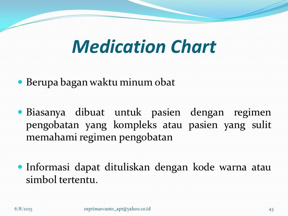 Medication Chart Berupa bagan waktu minum obat Biasanya dibuat untuk pasien dengan regimen pengobatan yang kompleks atau pasien yang sulit memahami re
