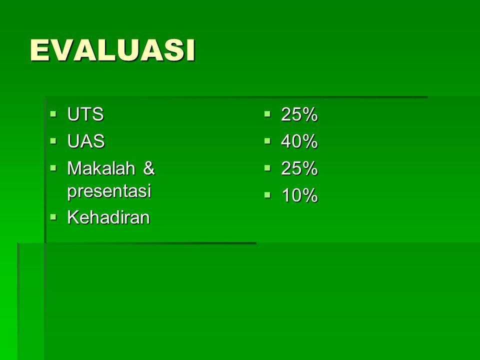 EVALUASI  UTS  UAS  Makalah & presentasi  Kehadiran  25%  40%  25%  10%