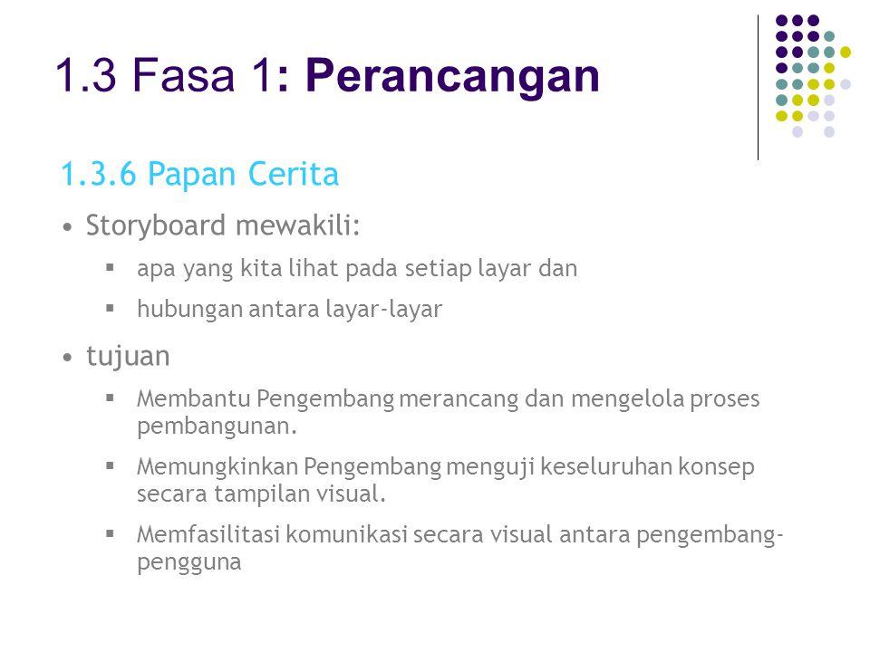 1.3 Fasa 1: Perancangan 1.3.6 Papan Cerita Storyboard mewakili:  apa yang kita lihat pada setiap layar dan  hubungan antara layar-layar tujuan  Mem