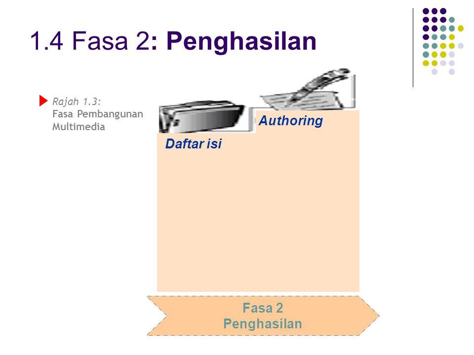 Daftar isi Authoring 1.4 Fasa 2: Penghasilan Rajah 1.3: Fasa Pembangunan Multimedia Fasa 2 Penghasilan