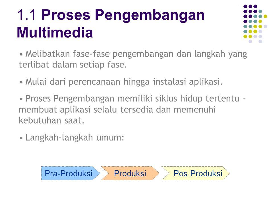1.1 Proses Pengembangan Multimedia Melibatkan fase-fase pengembangan dan langkah yang terlibat dalam setiap fase. Mulai dari perencanaan hingga instal
