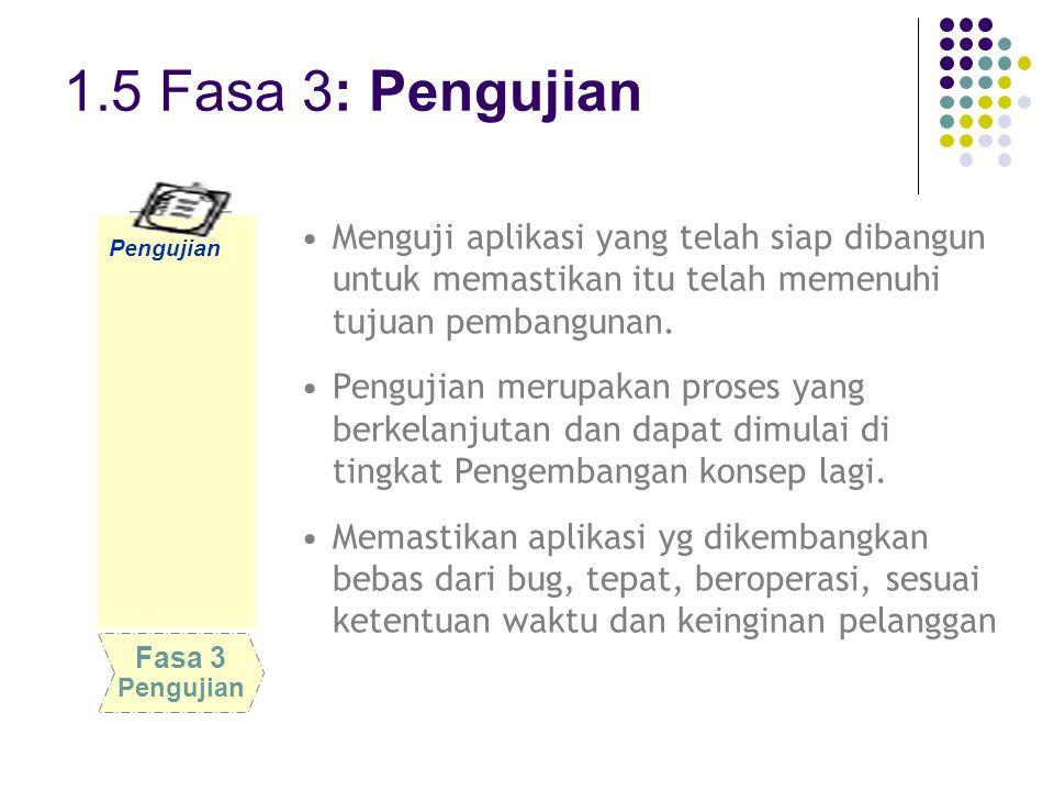 1.5 Fasa 3: Pengujian Menguji aplikasi yang telah siap dibangun untuk memastikan itu telah memenuhi tujuan pembangunan. Pengujian merupakan proses yan