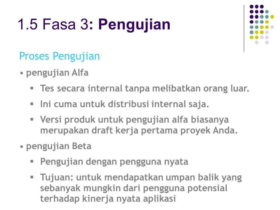 1.5 Fasa 3: Pengujian Proses Pengujian pengujian Alfa  Tes secara internal tanpa melibatkan orang luar.  Ini cuma untuk distribusi internal saja. 