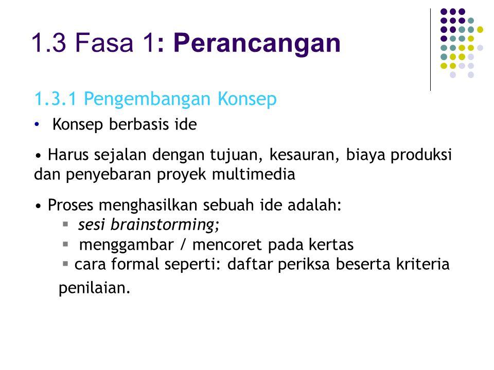 1.3 Fasa 1: Perancangan 1.3.1 Pengembangan Konsep Konsep berbasis ide Harus sejalan dengan tujuan, kesauran, biaya produksi dan penyebaran proyek mult