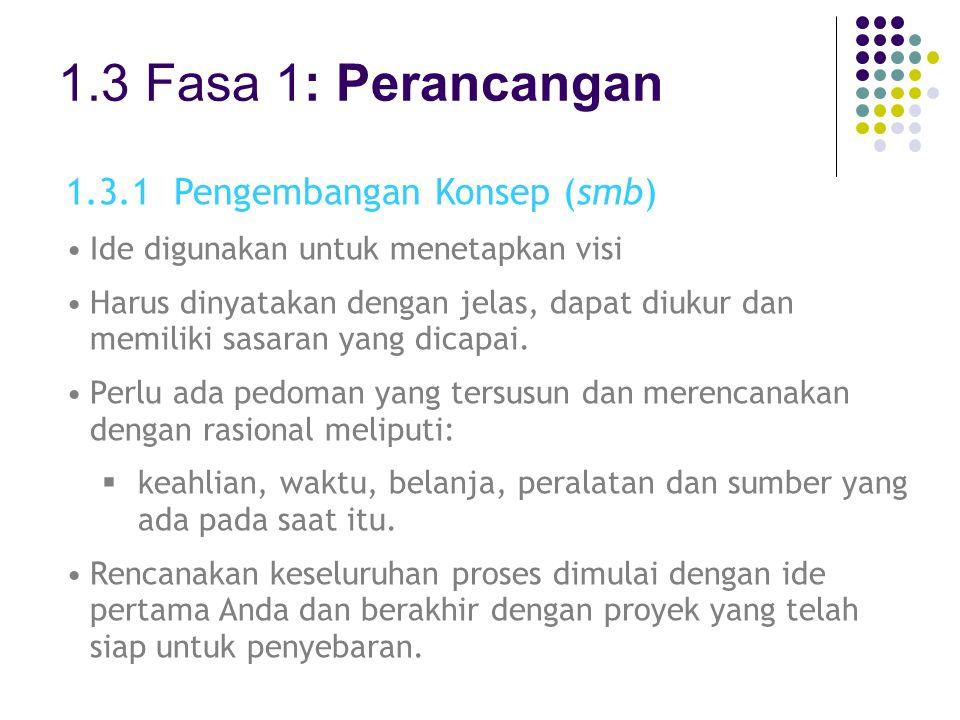 1.3 Fasa 1: Perancangan 1.3.1 Pengembangan Konsep (smb) Ide digunakan untuk menetapkan visi Harus dinyatakan dengan jelas, dapat diukur dan memiliki s