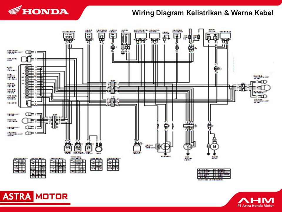 Pengetahuan Produk Baterai Baterai berventilasi Baterai VRLA Menyerap gas secara internal Gas yang dihasilkan 4.