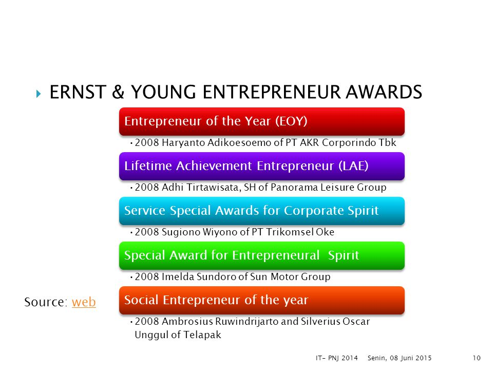  ERNST & YOUNG ENTREPRENEUR AWARDS Senin, 08 Juni 2015IT- PNJ 201410 Entrepreneur of the Year (EOY) 2008 Haryanto Adikoesoemo of PT AKR Corporindo Tbk Lifetime Achievement Entrepreneur (LAE) 2008 Adhi Tirtawisata, SH of Panorama Leisure Group Service Special Awards for Corporate Spirit 2008 Sugiono Wiyono of PT Trikomsel Oke Special Award for Entrepreneural Spirit 2008 Imelda Sundoro of Sun Motor Group Social Entrepreneur of the year 2008 Ambrosius Ruwindrijarto and Silverius Oscar Unggul of Telapak Source: webweb