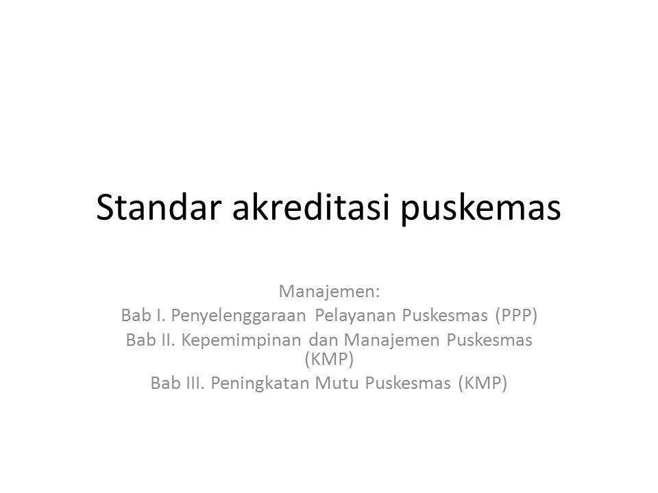 Standar akreditasi puskemas Manajemen: Bab I. Penyelenggaraan Pelayanan Puskesmas (PPP) Bab II. Kepemimpinan dan Manajemen Puskesmas (KMP) Bab III. Pe
