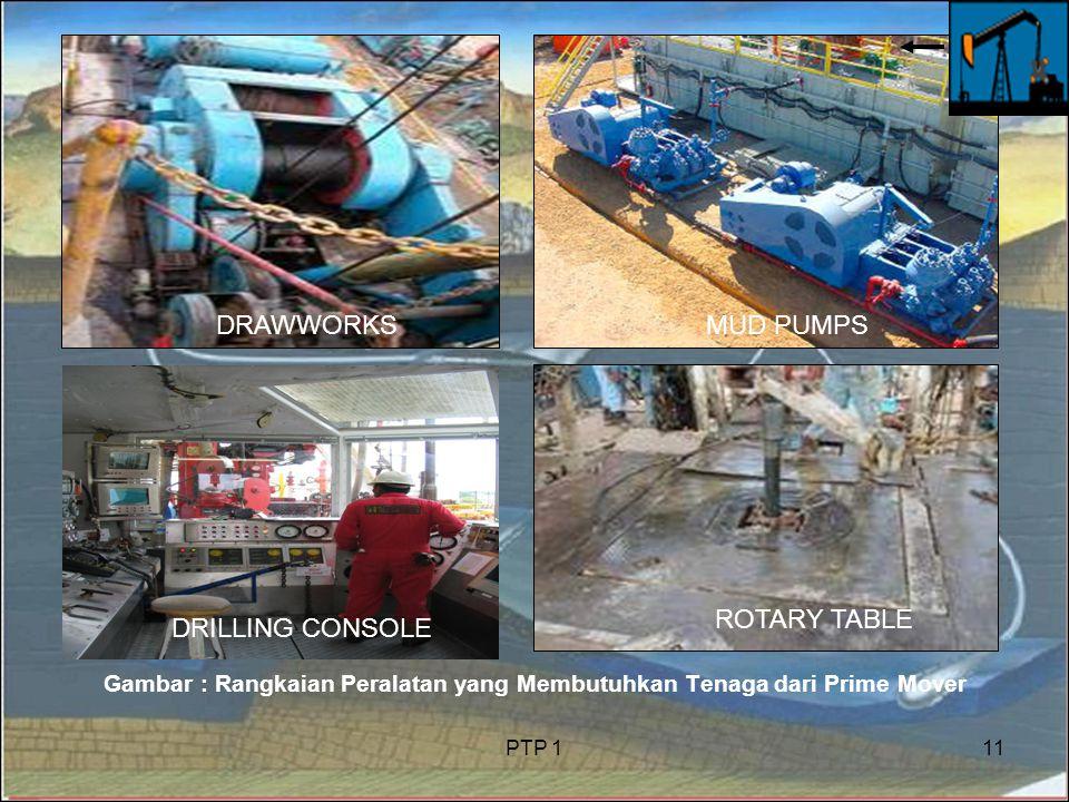 PTP 111 Gambar : Rangkaian Peralatan yang Membutuhkan Tenaga dari Prime Mover DRAWWORKSMUD PUMPS DRILLING CONSOLE ROTARY TABLE
