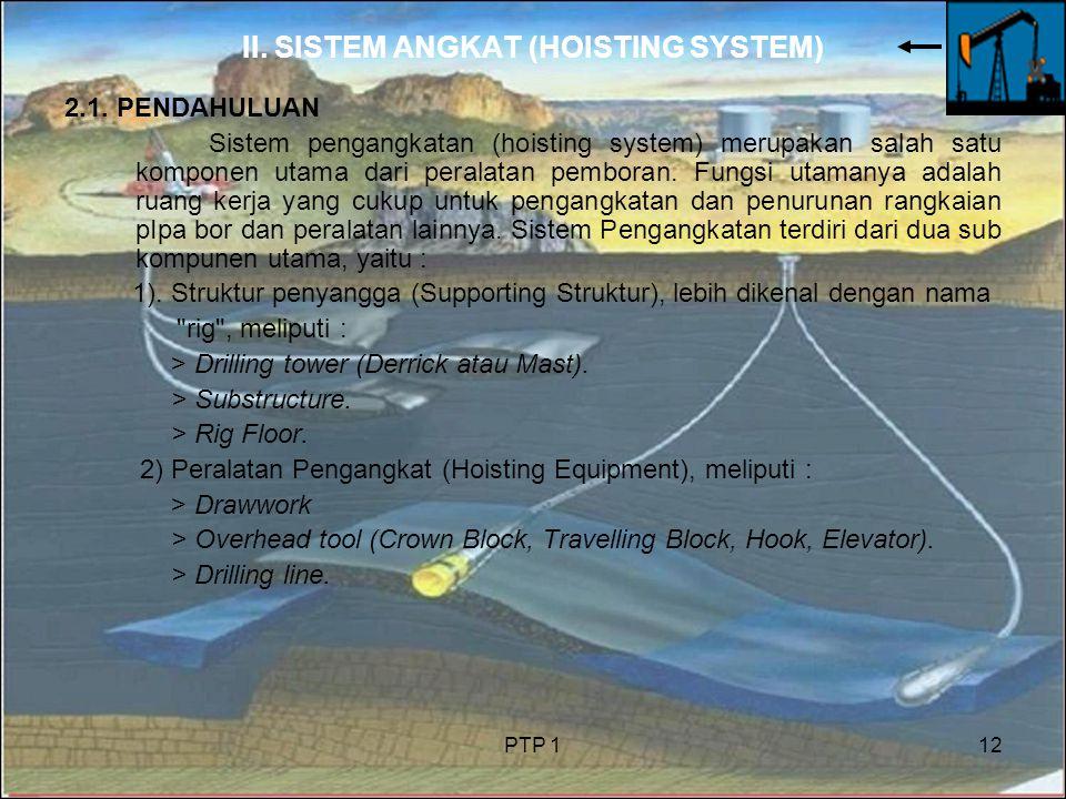 PTP 112 II. SISTEM ANGKAT (HOISTING SYSTEM) 2.1. PENDAHULUAN Sistem pengangkatan (hoisting system) merupakan salah satu komponen utama dari peralatan