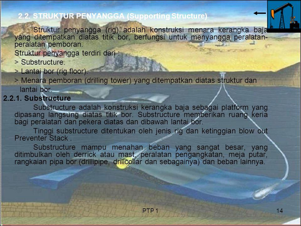 PTP 114 2.2. STRUKTUR PENYANGGA (Supporting Structure) Struktur penyangga (rig) adalah konstruksi menara kerangka baja yang ditempatkan diatas titik b